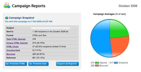 campaignreportweb.jpg